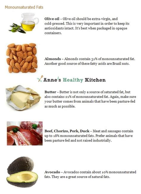 The Best Diet Fats And by Top 30 Foods High In Monounsaturated S Healthy