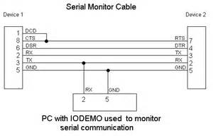 serial and parallel cable schematics and wiring diagrams