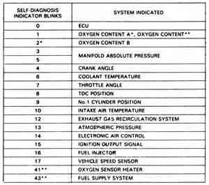 87 toyota ecu wiring diagram get free image about