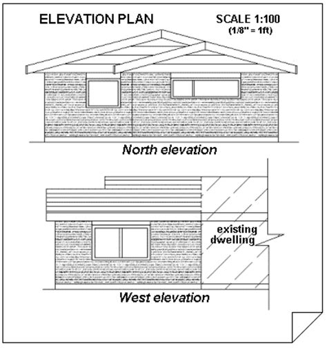 understanding house construction plans elevation view