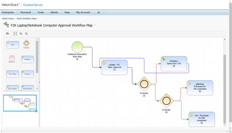 workflow map workflows in smartui new in 16 2 the of content server