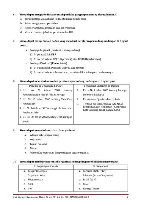 Rangkuman Materi 5 Hp Rangkuman Materi Pkn Kelas Vi