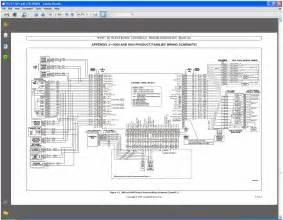 allison transmission 3000 and 4000 electronic controls pdf doc