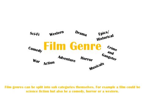 film gangster genre film genres