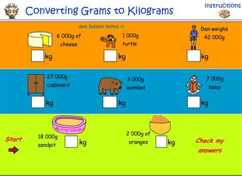 gallery kilograms and grams