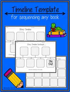 Timeline Report Sample Sequencing Timeline Template For Any Book Simple Stories
