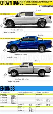 ford ranger bed dimensions bed dimensions ford ranger roole