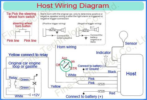 smart key wiring diagram smart free wiring diagrams