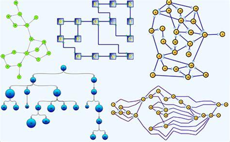 layout versus schematic algorithm asp net diagram control mindfusion asp net treemap