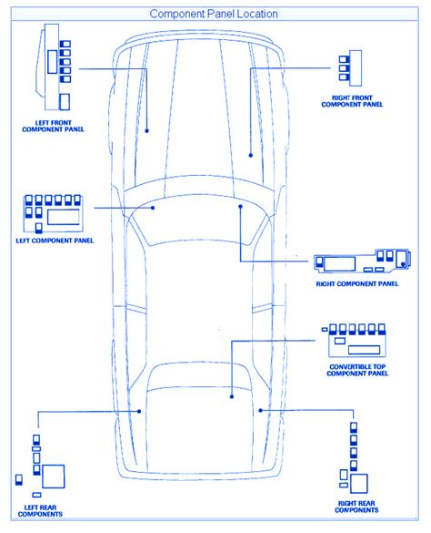 2000 jaguar s type 4 0 fuse box s free printable