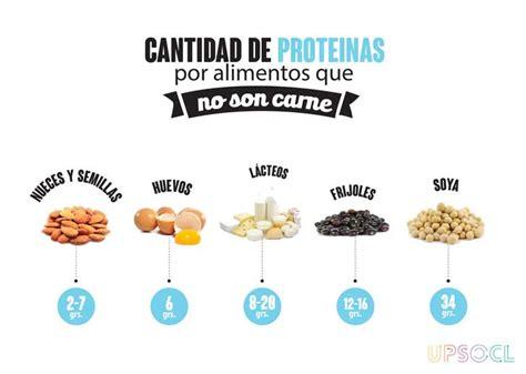 alimentos con mas prote nas lista de alimentos que contienen proteinas alimentos