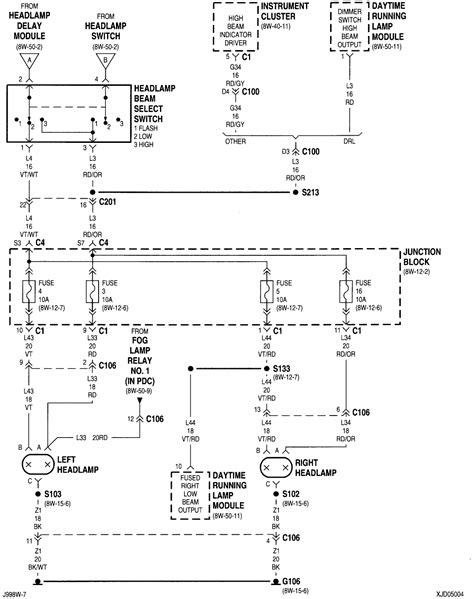 1998 jeep grand brake light wiring diagram