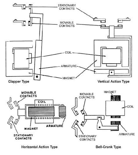 changeover contactor wiring diagram changeover relay