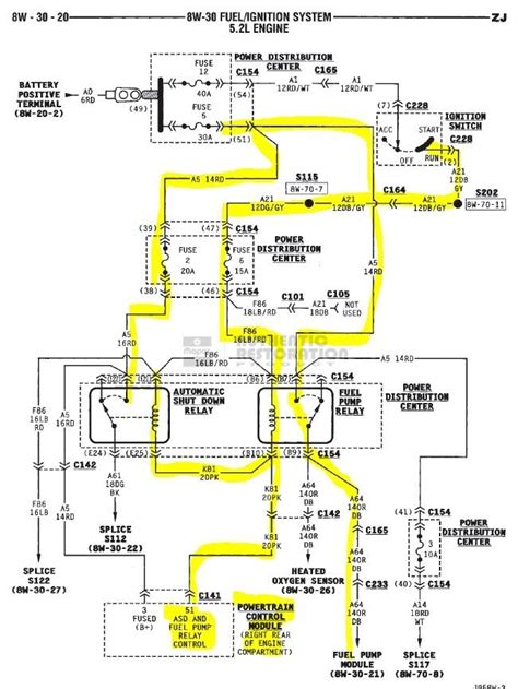 1994 jeep wiring diagram wiring diagram for 1994