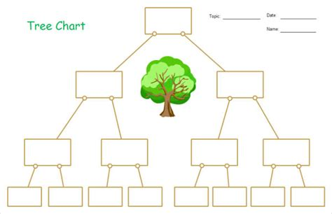 Tree Map Template Free Premium Templates Free Tree Map Templates