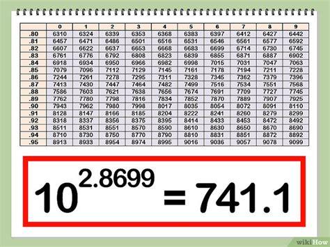 tavole logaritmiche pdf 3 modi per usare le tavole logaritmiche wikihow