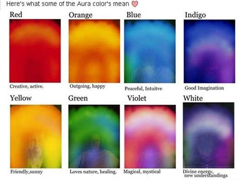 aura colors and meanings list aura colors and their meanings chakras and auras