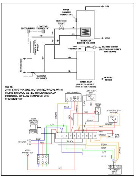 mammoth heat wiring diagram 28 images goodman outside