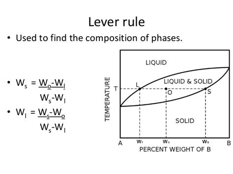 lever arm rule phase diagrams phase diagram