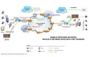 visio network diagram template 28 visio network diagram templates free visio network