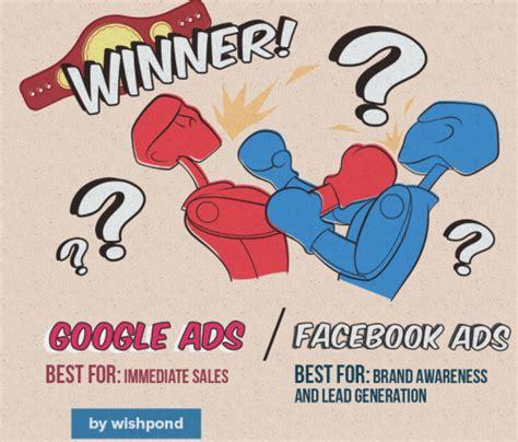 60 Day Mba Social Media Posts by San Diego Social Media Marketing Agency