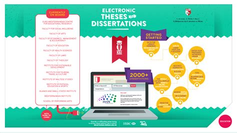 electronic thesis and dissertation electronic thesis and dissertation