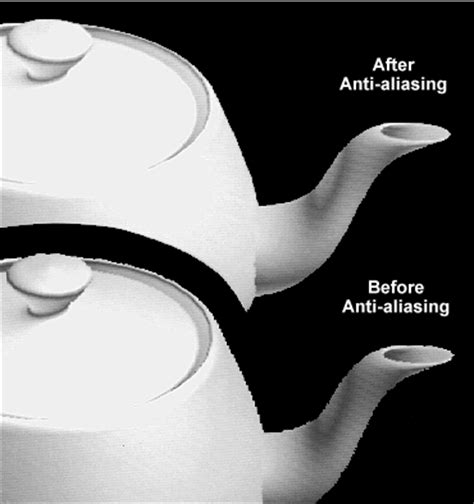 anti aliasing Definition from PC Magazine Encyclopedia