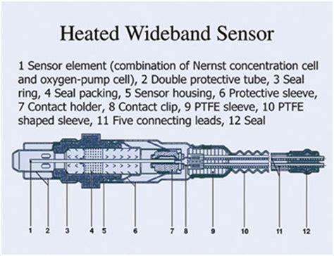 wideband o2 sensor wiring diagram nissan 40 wiring