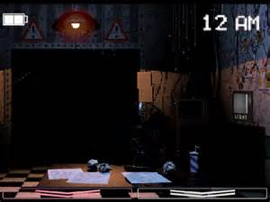 Five nits at fnaf 3 damoe on scach economics books
