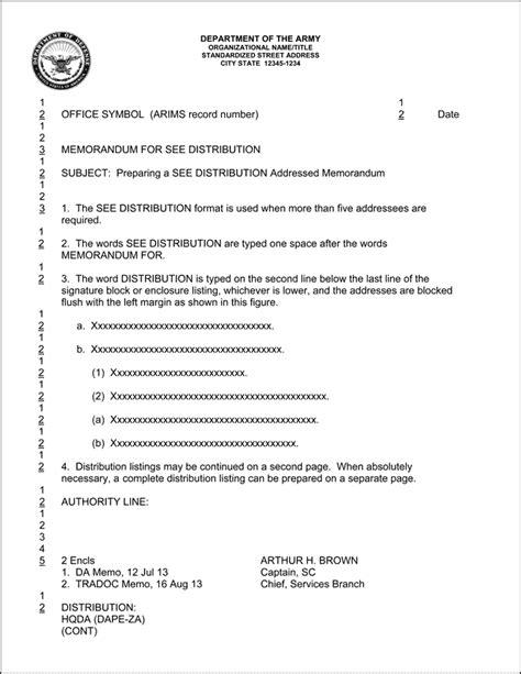 Memo Writing Regulation Army Memorandum Regulation Best Template Design Images