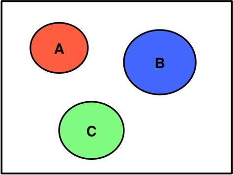 mutually exclusive venn diagram venn diagram mutually exclusive image collections how to