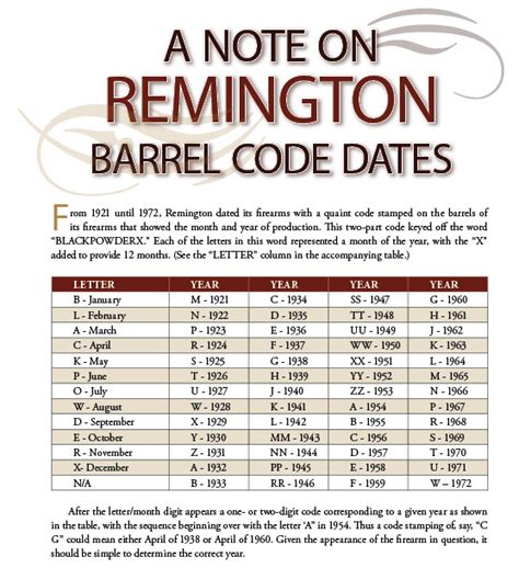 production date code remington experts barrel date code decipher