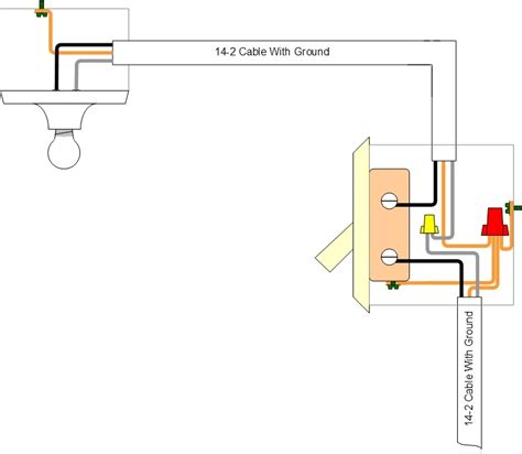 what is the wire in electrical wiring proper wiring of a single pole light switch ehow