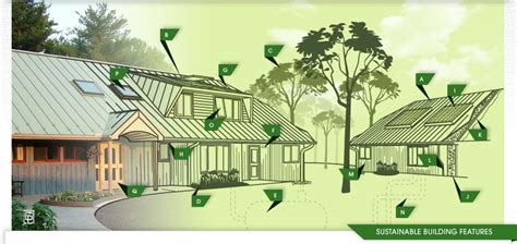 green architecture house plans sustainable design planning and green building practices for residential and commercial