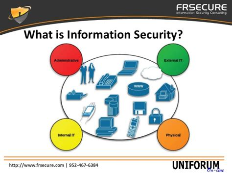 what is security challenges information security challenges in today s banking environment