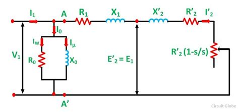 thevenin equivalent circuit of induction motor equivalent circuit of an induction motor rotor stator circuit circuit globe