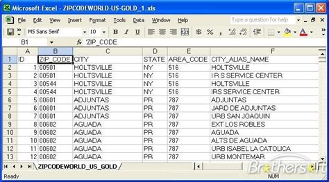 printable area code list by number codes since use melissa datas canadian validate zip code