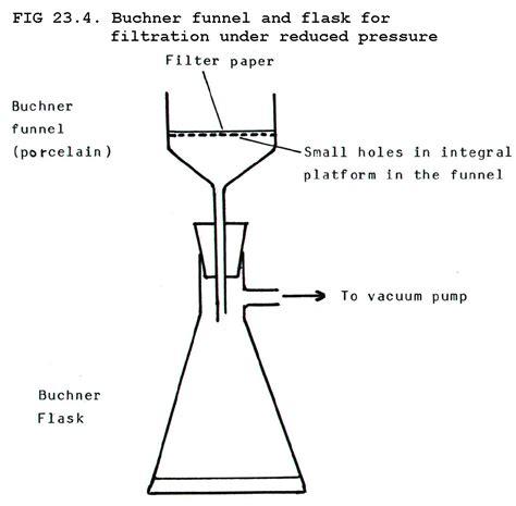 filteration diagram vacuum filtration apparatus diagram vacuum cleaner diagram