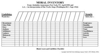 fourth step inventory template fourth step inventory worksheets davezan