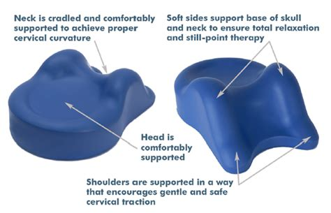 omni cervical ease pillow omni cervical relief pillow