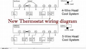 wiring diagrams for thermostats carrier wiring diagrams for thermostats carrier collections