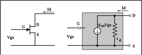 transistor mosfet equivalentes transistor fet circuito equivalente 28 images el lificador a jfet y aplicaciones jfet