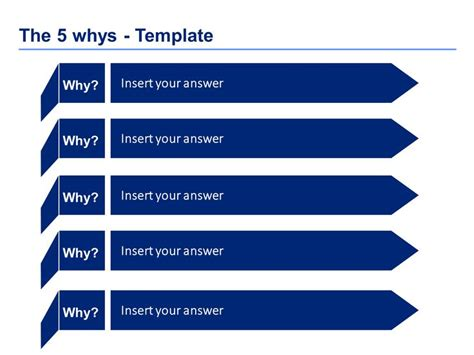 5 why template 10 best 5 whys template by ex mckinsey consultants
