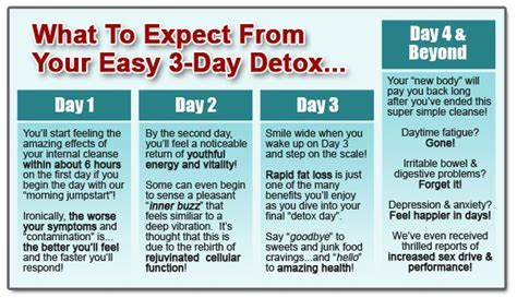Best Detox Program In Tucson Az by 49 Best Images About Healthy Tips On