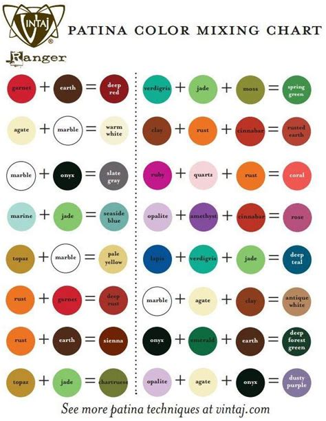 mixing colors to make other colors vintaj patina color mixing chart colors in 2019 color