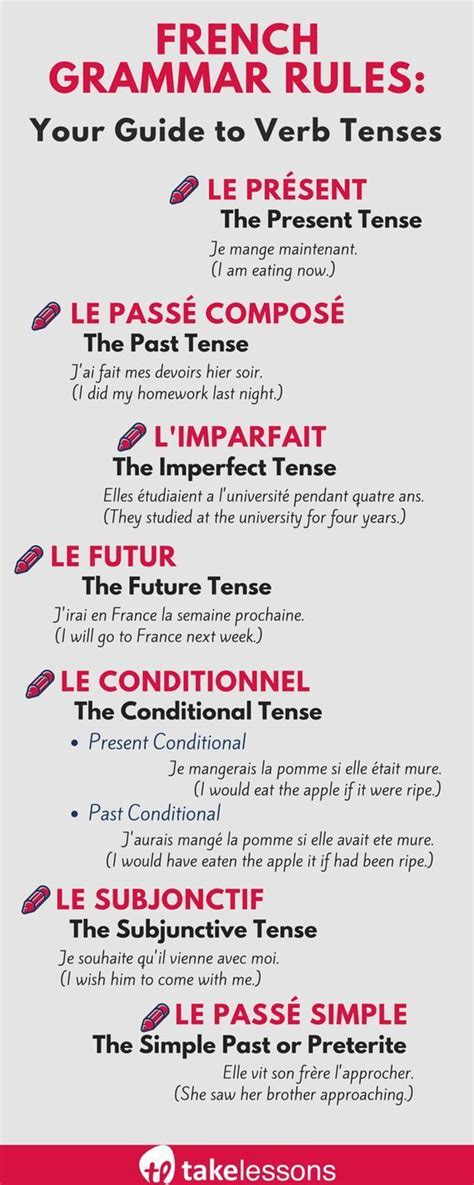 essential french grammar essential 1444166891 the 25 best tenses rules ideas on french grammar french verbs and learn to speak