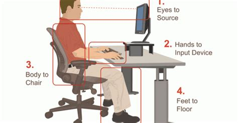 five steps to improve ergonomics in the office ehs today