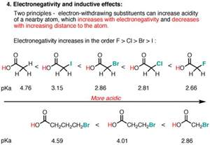 Acidic Protons 5 Key Factors That Affect Acidity In Organic Chemistry