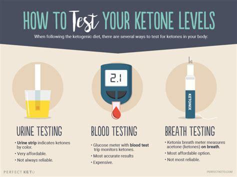testing ketone levels after taking exogenous ketones