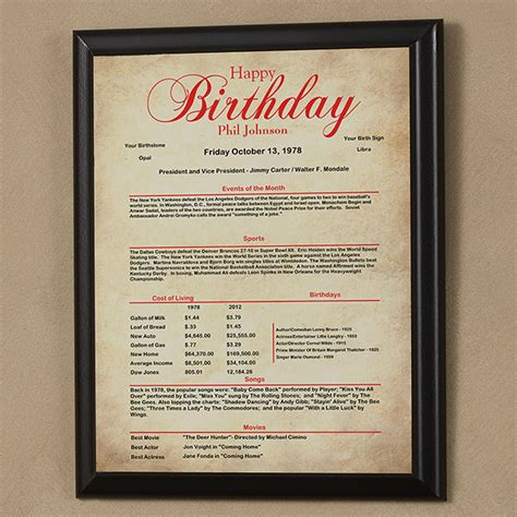 Alized The Day You Were Born Keepsake Plaque